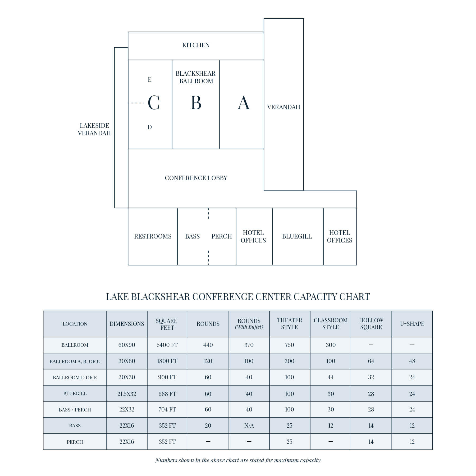 Lake-Blackshear-Central-Georgia-Conference-Centers-Meeting-Groups-Conference-Center-Layout-Capacity-Chart